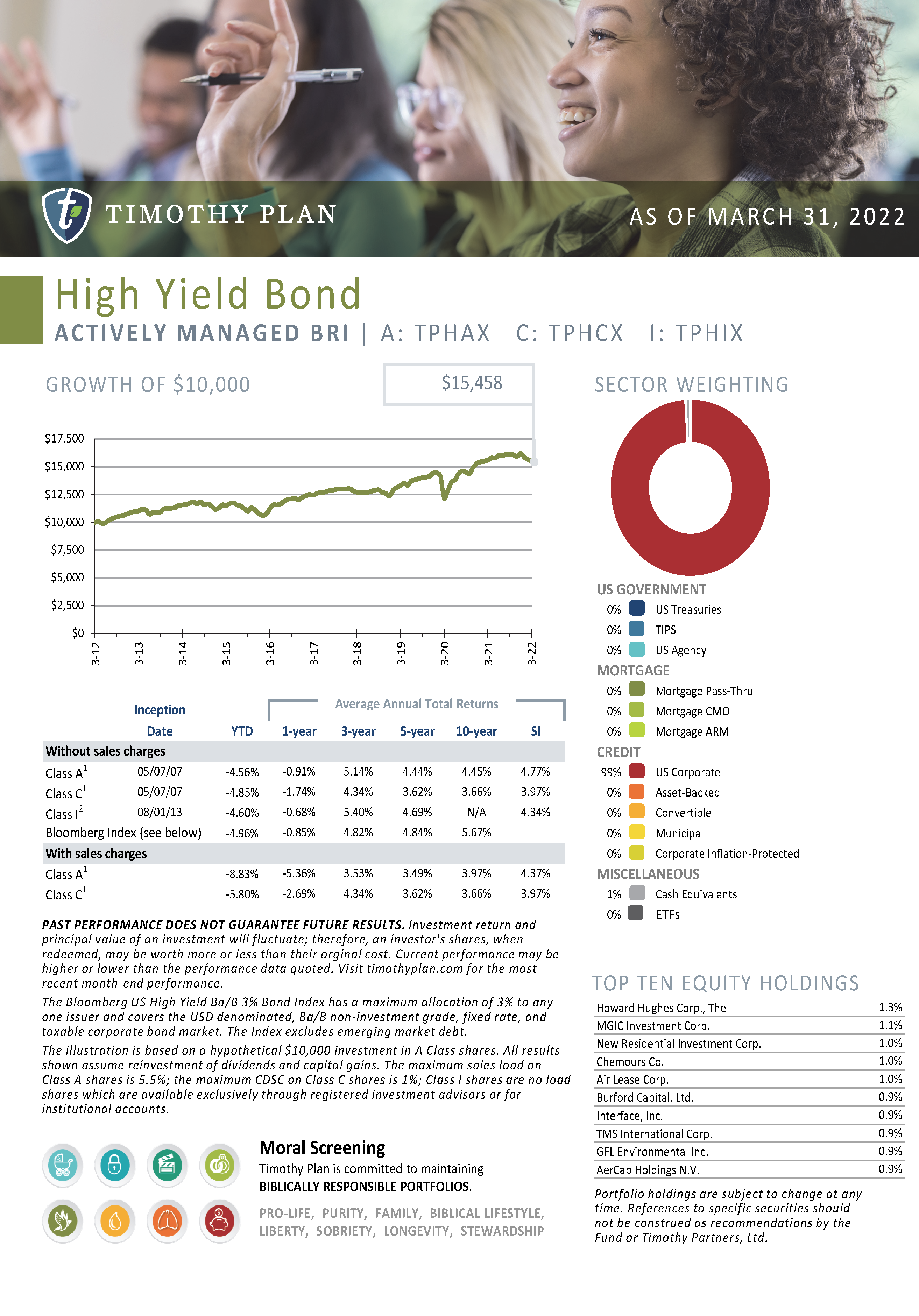 High Yield Bond page 13