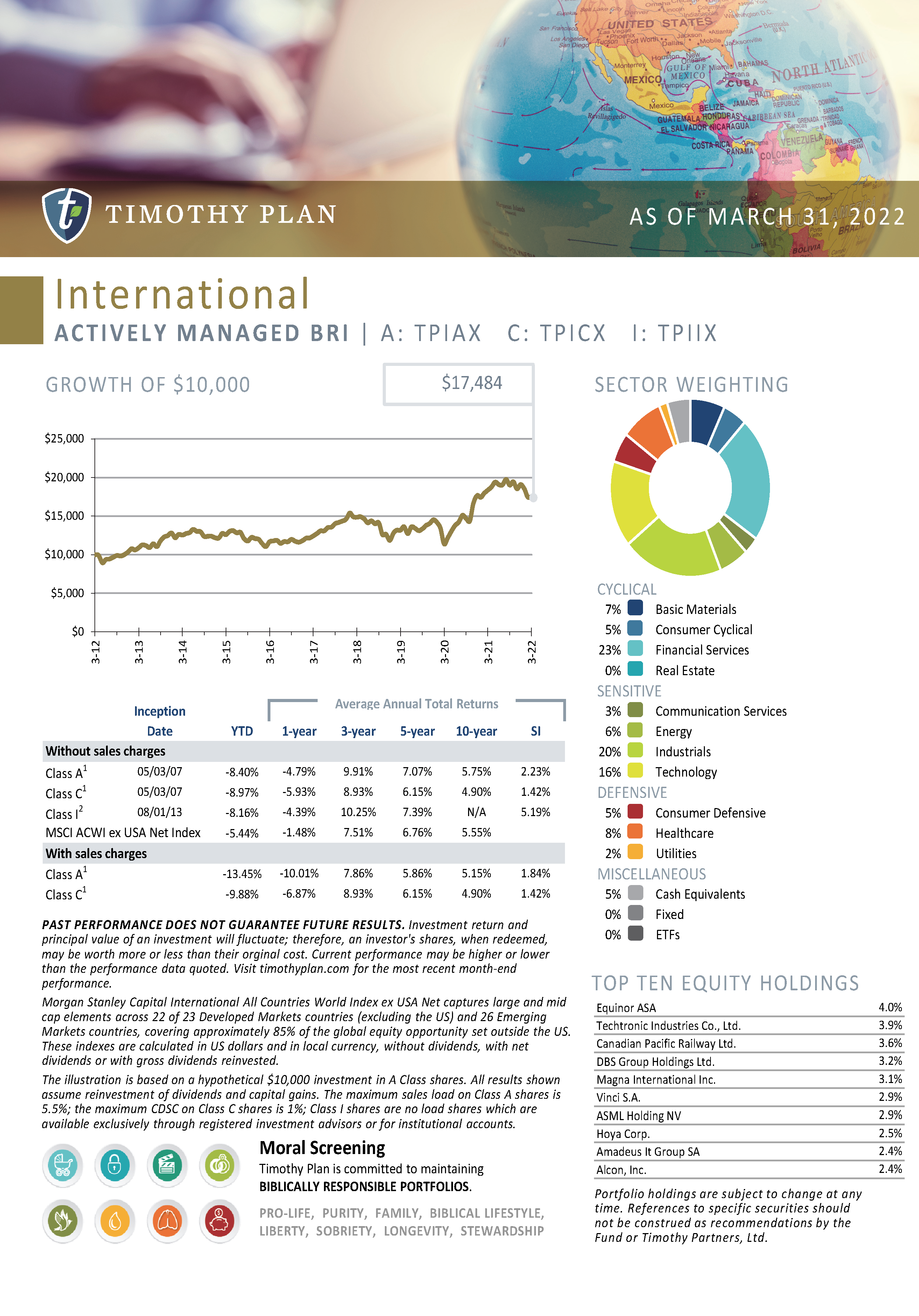 International Fund page 15